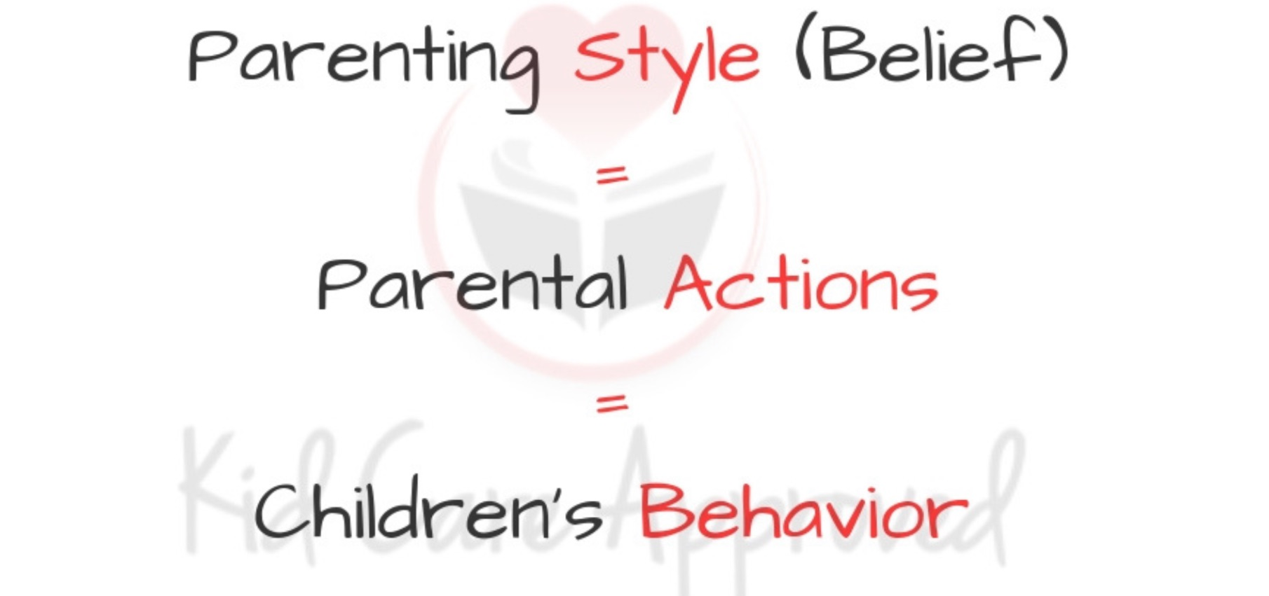 image about Parenting Style Quiz Printable identify KCA Mothers and fathers ToolKit and Subscription